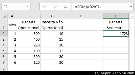 Exemplo VBA Formula