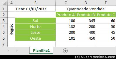 Prévia de relatório Outlook